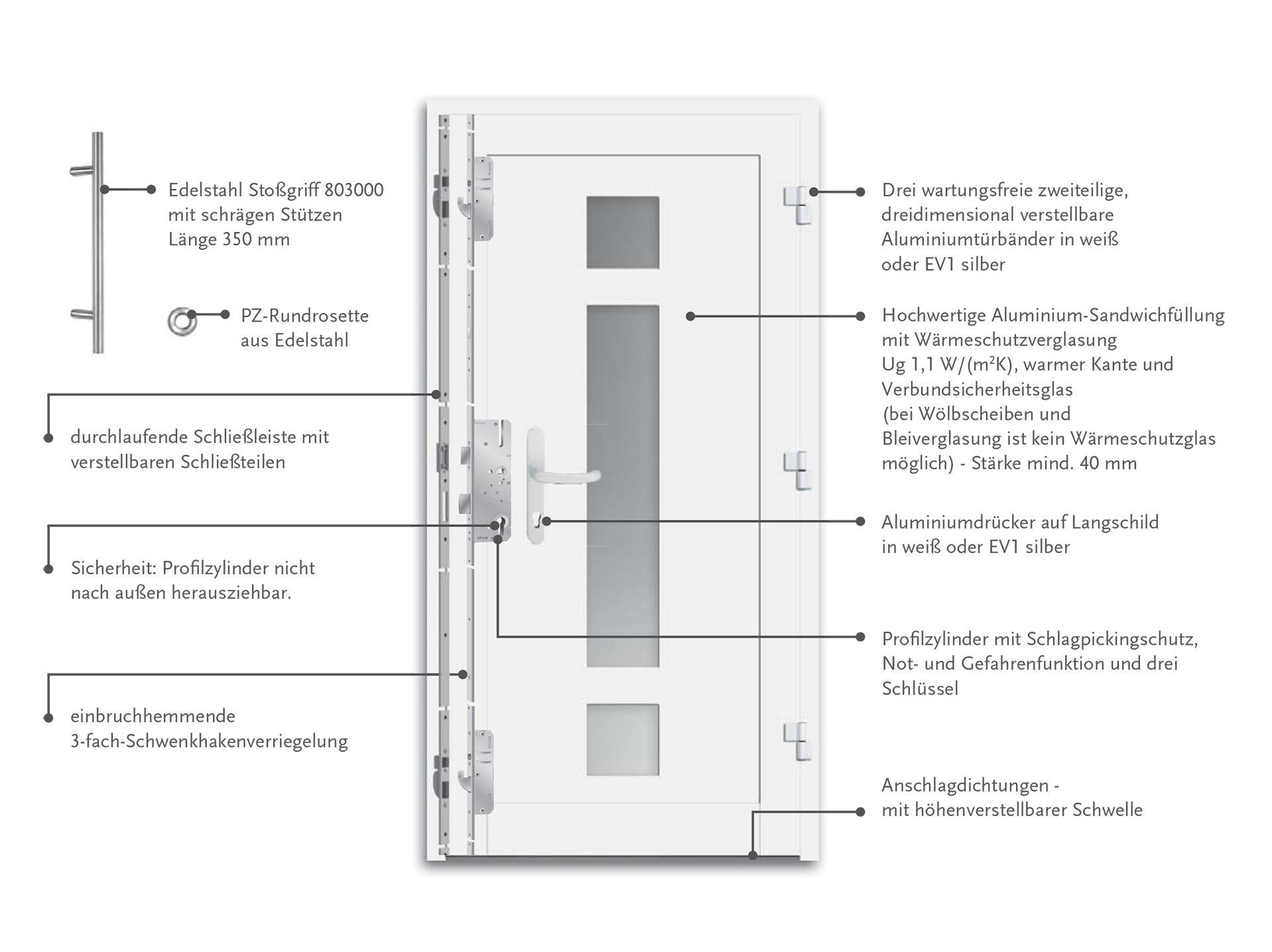 Klauke selection unser katalog klauke aluminium for Klauke aluminium