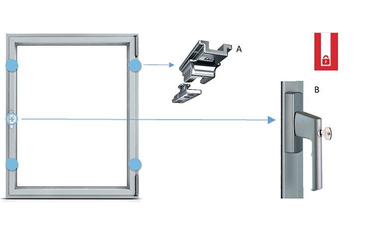 Sicherheitst ren und fenster von klauke klauke for Klauke aluminium